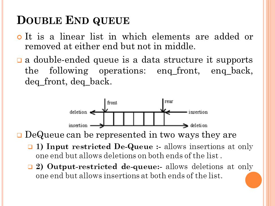 D OUBLE E ND QUEUE It is a linear list in which elements are added or removed at either end but not in middle.