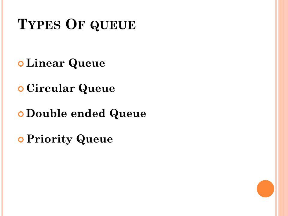 T YPES O F QUEUE Linear Queue Circular Queue Double ended Queue Priority Queue