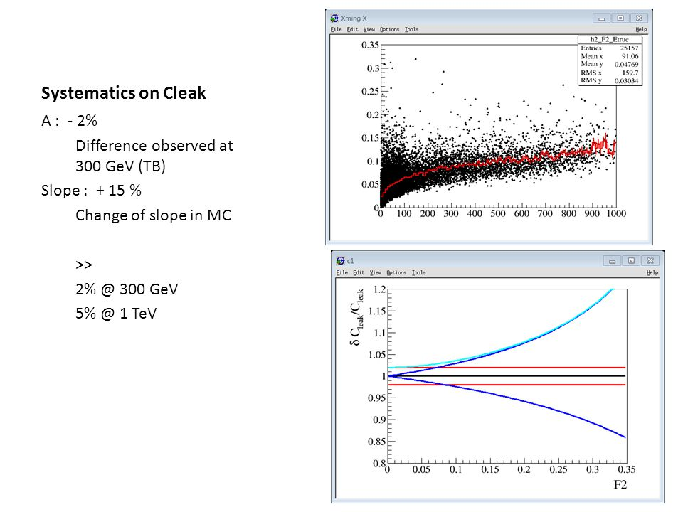 Systematics on Cleak A : - 2% Difference observed at 300 GeV (TB) Slope : + 15 % Change of slope in MC >> 2% @ 300 GeV 5% @ 1 TeV