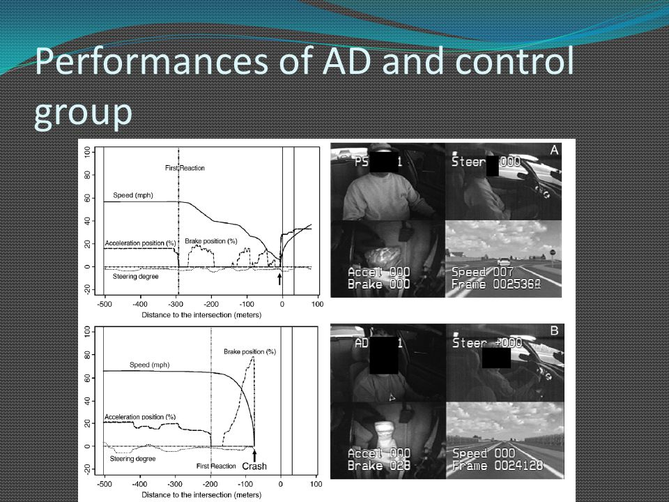 Performances of AD and control group