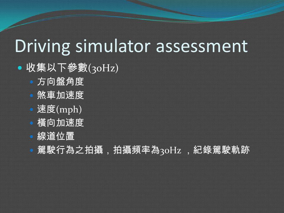 Driving simulator assessment 收集以下參數 (30Hz) 方向盤角度 煞車加速度 速度 (mph) 橫向加速度 線道位置 駕駛行為之拍攝,拍攝頻率為 30Hz ,紀錄駕駛軌跡
