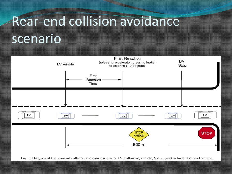 Rear-end collision avoidance scenario