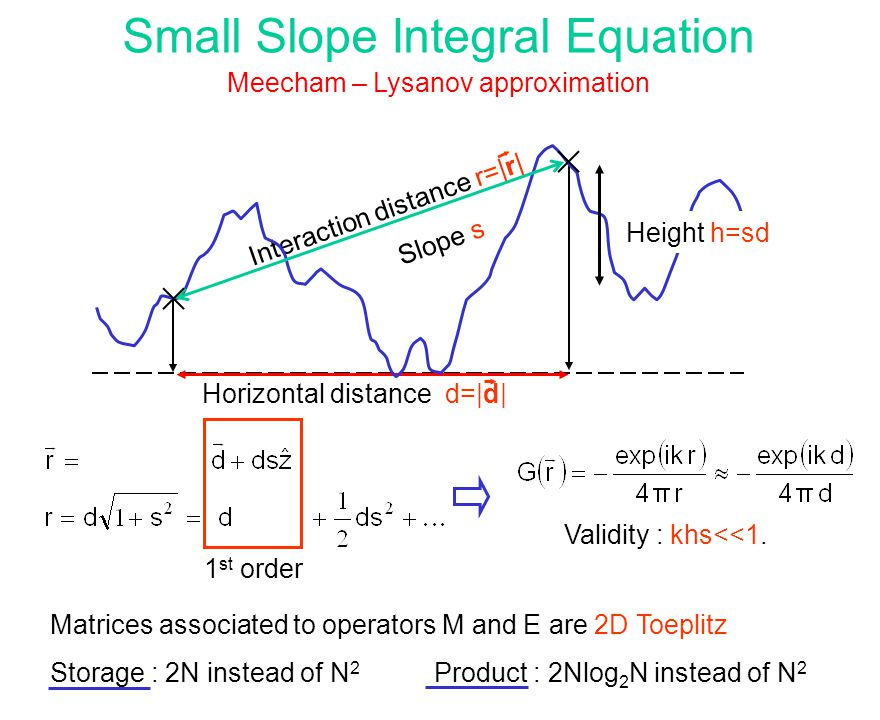 Small Slope Integral Equation Meecham – Lysanov approximation Horizontal distance d=|d| Interaction distance r=|r| Slope s Height h=sd Validity : khs<