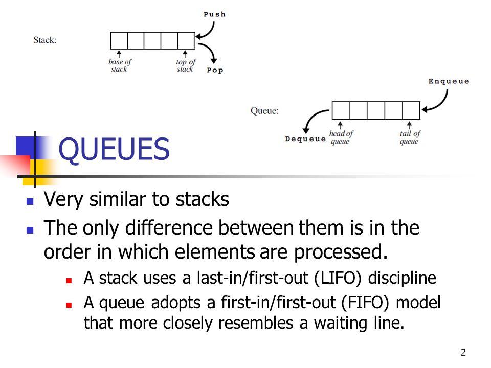 Queues as Circular Lists node *delete_item ( node *l, int *i ) { assert(l != NULL); if (l->next == l) { *i = l->info; free(l); return NULL; } 6538 l else { node *head = l->next; *i = head->info; l->next = head->next; free(head); return l; }