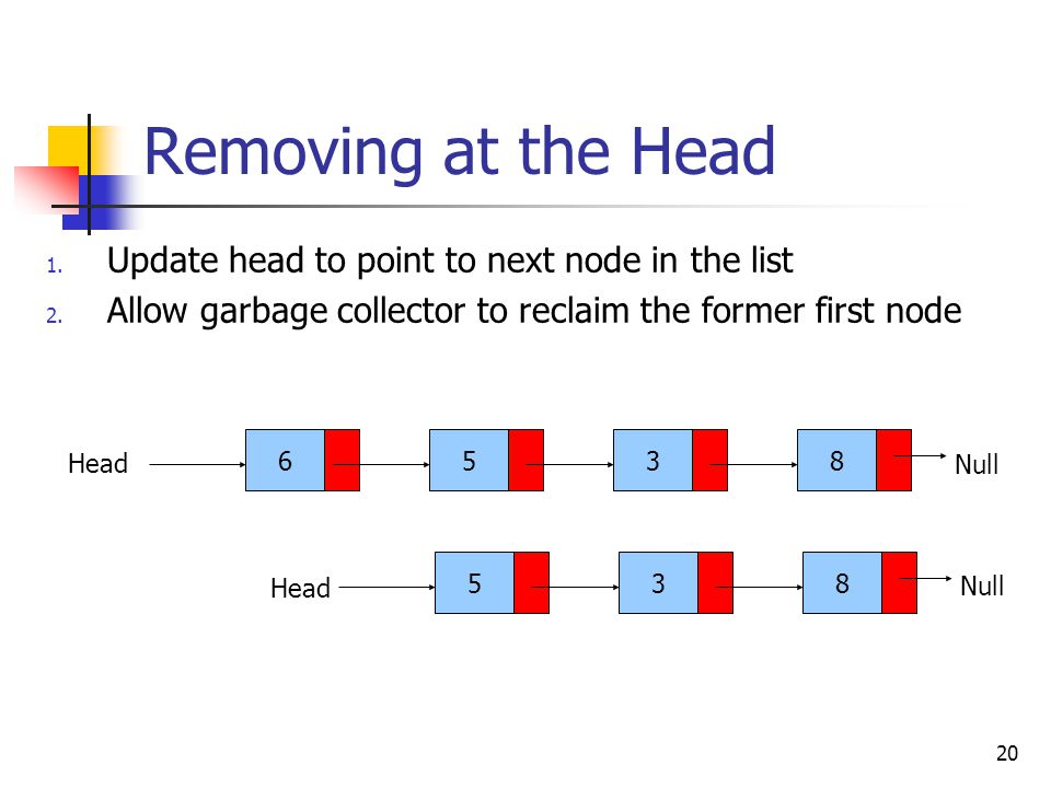 20 Removing at the Head 1. Update head to point to next node in the list 2.