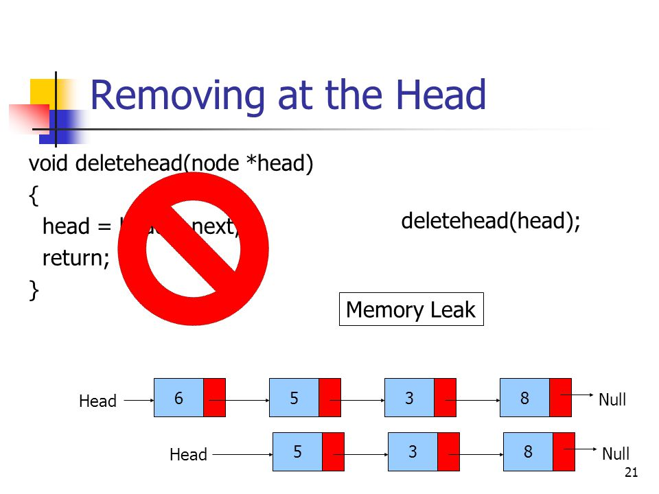 21 Removing at the Head void deletehead(node *head) { head = head->next; return; } 6538 Head Null 538 Head Null deletehead(head); Memory Leak