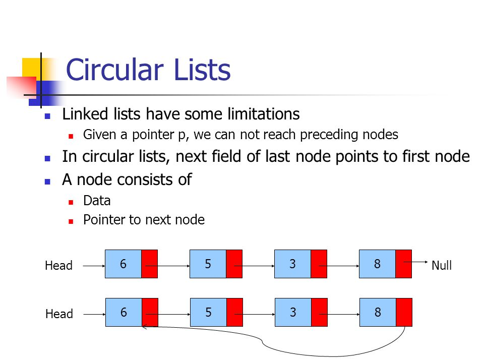 Circular Lists Linked lists have some limitations Given a pointer p, we can not reach preceding nodes In circular lists, next field of last node points to first node A node consists of Data Pointer to next node 6538 HeadNull 6538 Head