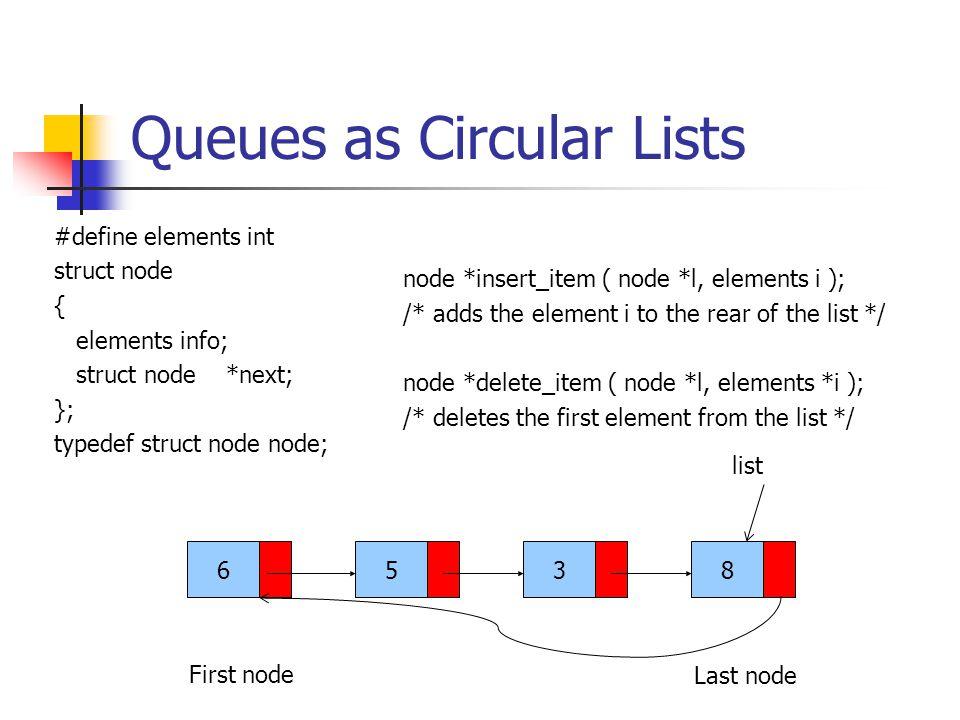 Queues as Circular Lists #define elements int struct node { elements info; struct node *next; }; typedef struct node node; 6538 list First node Last node node *insert_item ( node *l, elements i ); /* adds the element i to the rear of the list */ node *delete_item ( node *l, elements *i ); /* deletes the first element from the list */