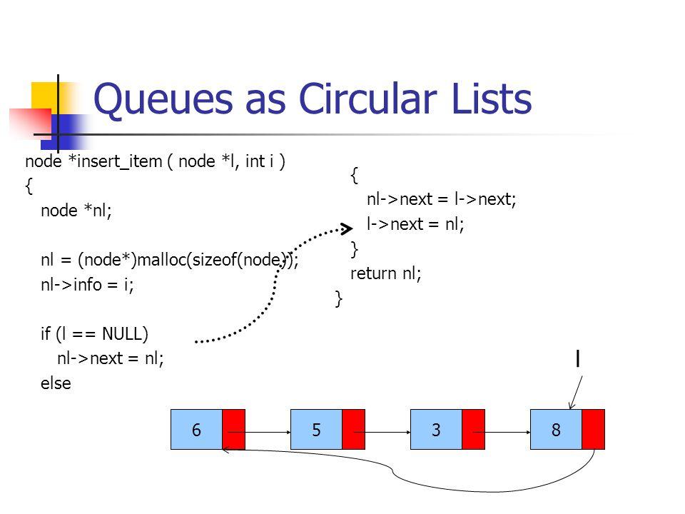 Queues as Circular Lists node *insert_item ( node *l, int i ) { node *nl; nl = (node*)malloc(sizeof(node)); nl->info = i; if (l == NULL) nl->next = nl; else 6538 l { nl->next = l->next; l->next = nl; } return nl; }