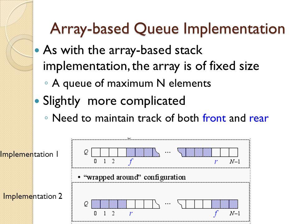Boolean isEmptyQ(queue) ::= if (queue ==CreateQ(max_queue_size)) return TRUE else return FALSE Element dequeue(queue) ::= if (IsEmptyQ(queue)) return