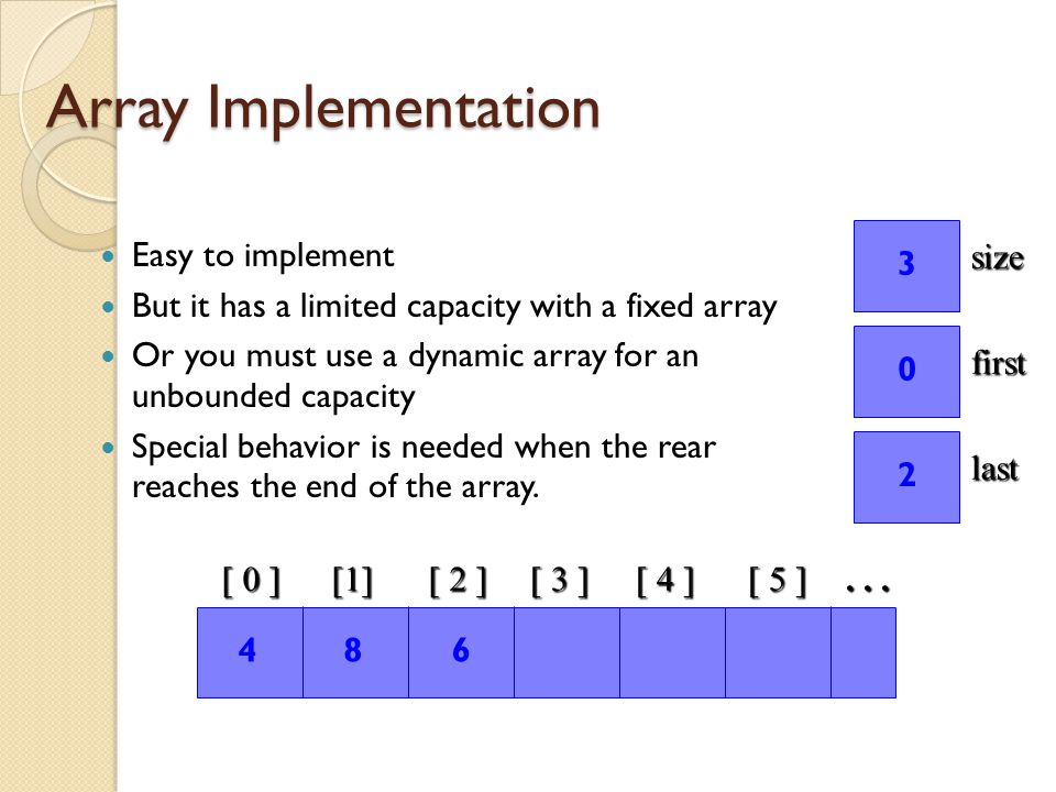 At the End of the Array The new element goes at the front of the array (if that spot isn't already used): [ 0 ] [1] [ 2 ] [ 3 ] [ 4 ] [ 5 ] 216 size 4 first 3 last 0 4