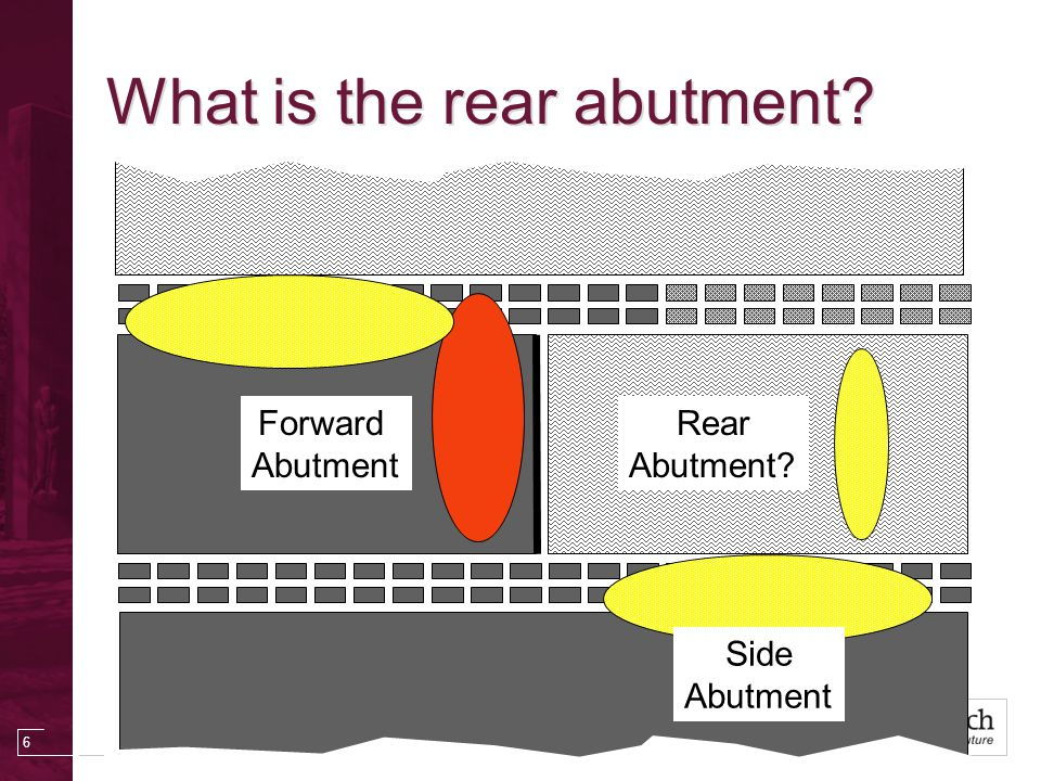 What is the rear abutment 6 Rear Abutment Forward Abutment Side Abutment