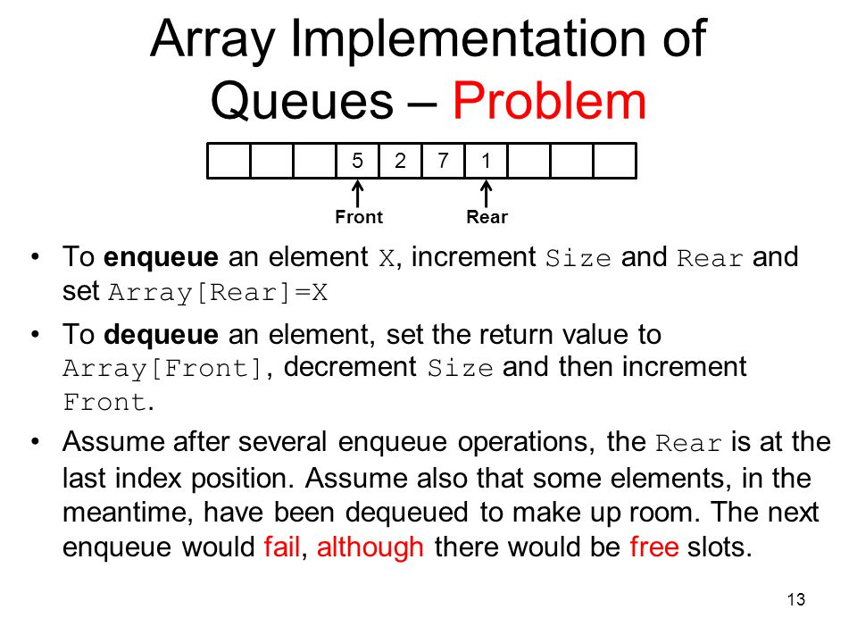 13 Array Implementation of Queues – Problem 5271 FrontRear To enqueue an element X, increment Size and Rear and set Array[Rear]=X To dequeue an element, set the return value to Array[Front], decrement Size and then increment Front.