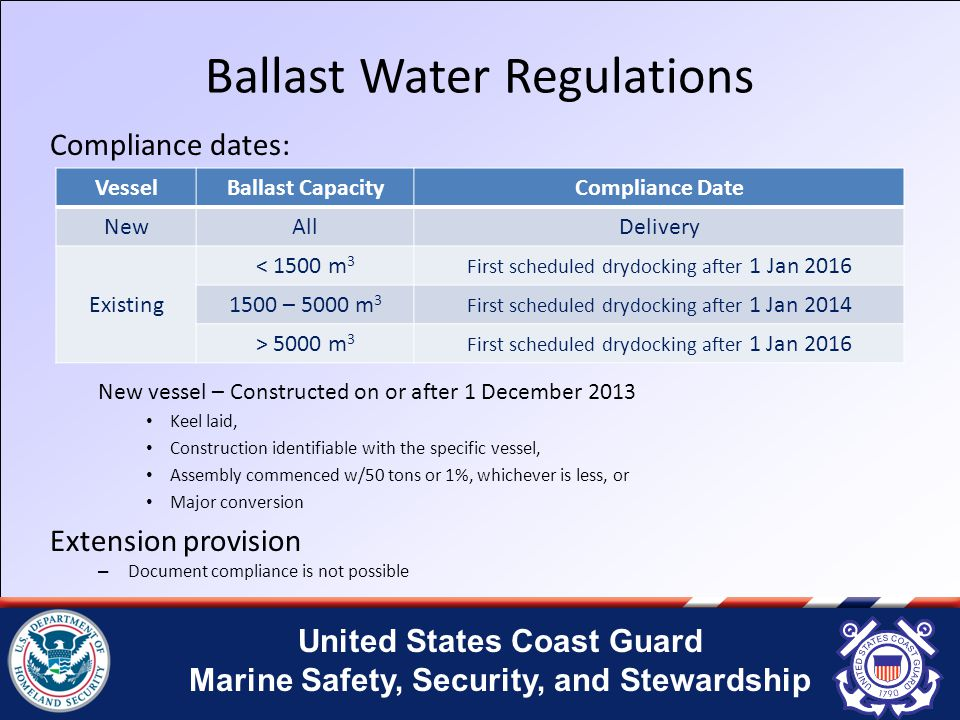 United States Coast Guard Marine Safety, Security, and Stewardship Ballast Water Regulations Compliance dates: New vessel – Constructed on or after 1 December 2013 Keel laid, Construction identifiable with the specific vessel, Assembly commenced w/50 tons or 1%, whichever is less, or Major conversion Extension provision – Document compliance is not possible VesselBallast CapacityCompliance Date NewAllDelivery Existing < 1500 m 3 First scheduled drydocking after 1 Jan 2016 1500 – 5000 m 3 First scheduled drydocking after 1 Jan 2014 > 5000 m 3 First scheduled drydocking after 1 Jan 2016