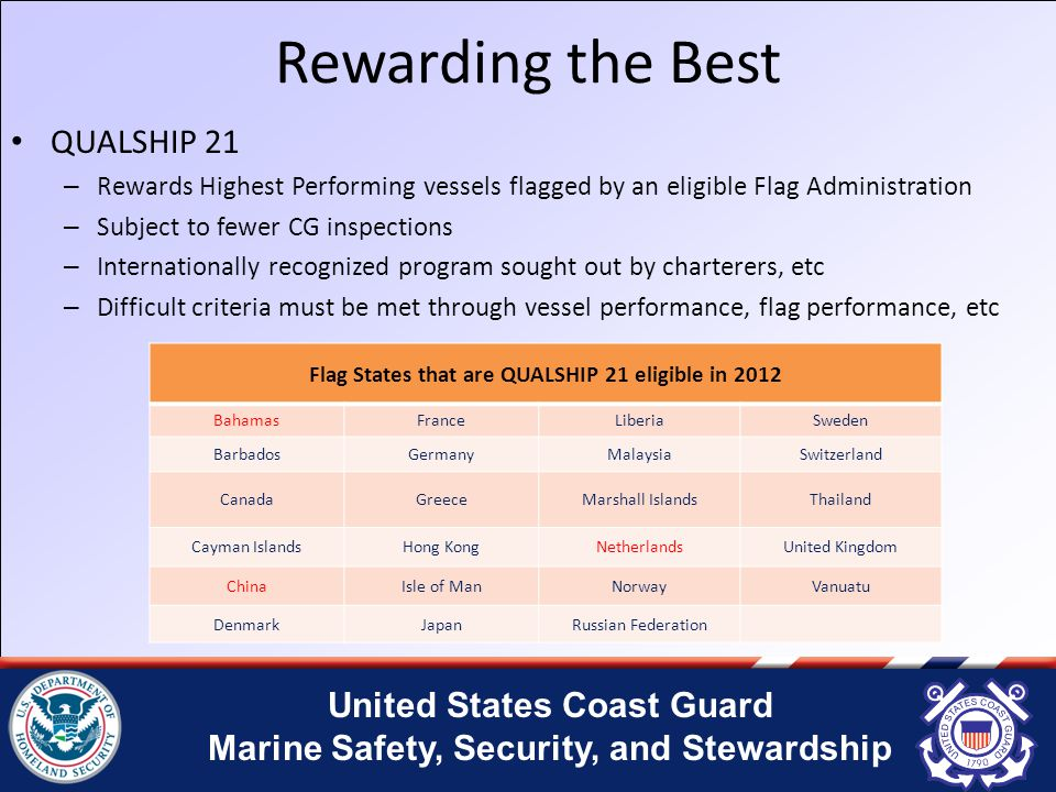 United States Coast Guard Marine Safety, Security, and Stewardship Rewarding the Best QUALSHIP 21 – Rewards Highest Performing vessels flagged by an eligible Flag Administration – Subject to fewer CG inspections – Internationally recognized program sought out by charterers, etc – Difficult criteria must be met through vessel performance, flag performance, etc Flag States that are QUALSHIP 21 eligible in 2012 BahamasFranceLiberiaSweden BarbadosGermanyMalaysiaSwitzerland CanadaGreeceMarshall IslandsThailand Cayman IslandsHong KongNetherlandsUnited Kingdom ChinaIsle of ManNorwayVanuatu DenmarkJapanRussian Federation