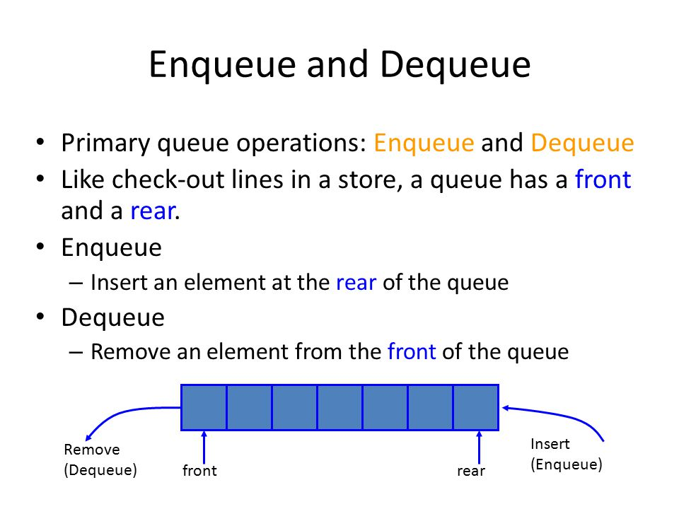 Enqueue and Dequeue Primary queue operations: Enqueue and Dequeue Like check-out lines in a store, a queue has a front and a rear. Enqueue – Insert an
