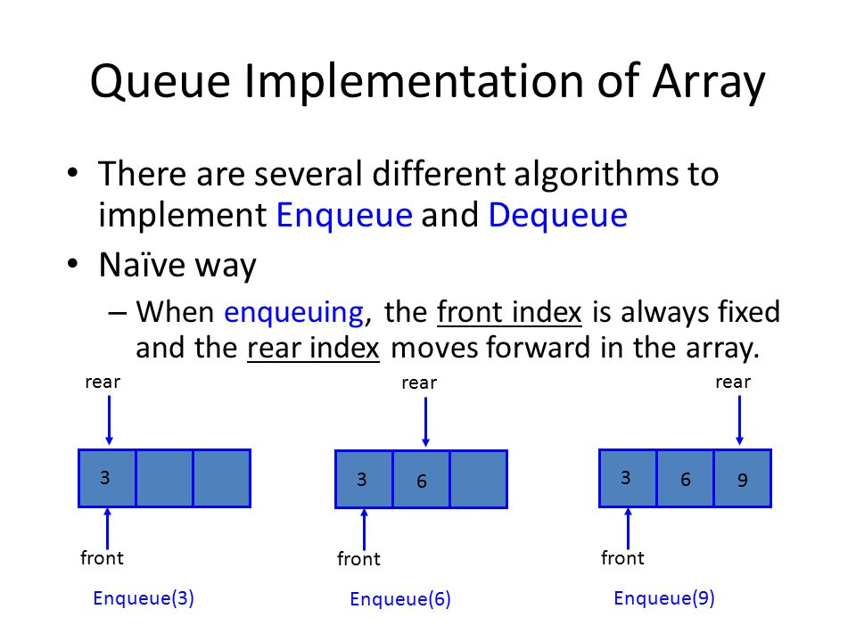 Queue Implementation of Array There are several different algorithms to implement Enqueue and Dequeue Naïve way – When enqueuing, the front index is always fixed and the rear index moves forward in the array.