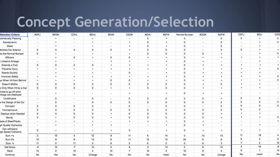 Concept Generation/Selection