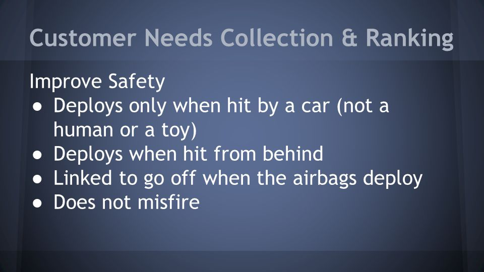Customer Needs Collection & Ranking Improve Safety ● Deploys only when hit by a car (not a human or a toy) ● Deploys when hit from behind ● Linked to