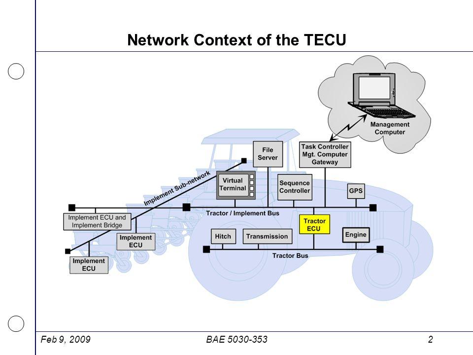 Network Context of the TECU Feb 9, 2009BAE 5030-3532