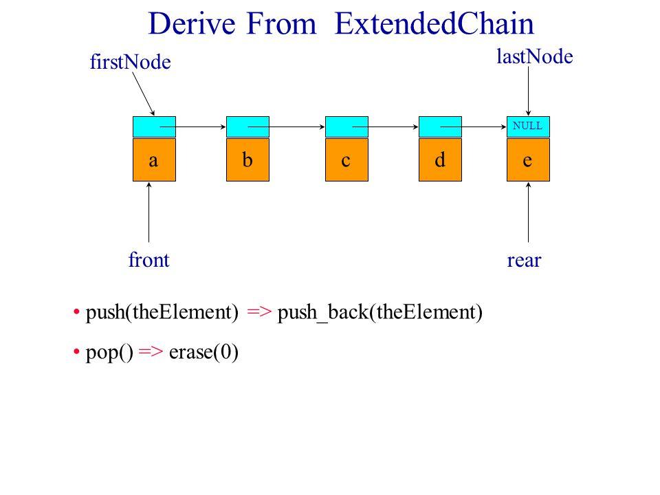 Derive From ExtendedChain abcde NULL firstNode lastNode frontrear front() => get (0) back() => getLast() … new method
