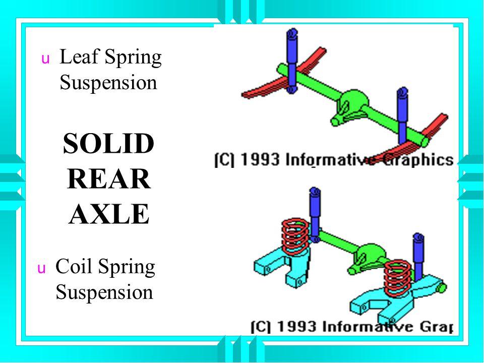 HYPOID GEAR SET u Pinion centerline is below Ring Gear centerline. CBC AUTOMOTIVE RK