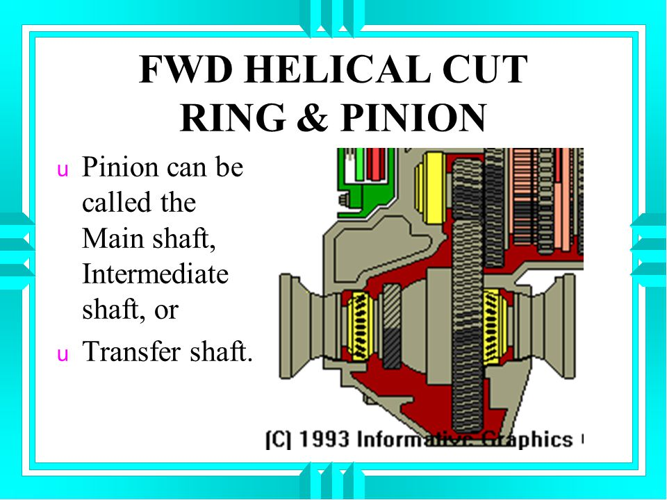 FWD HELICAL CUT RING & PINION u Pinion can be called the Main shaft, Intermediate shaft, or u Transfer shaft.