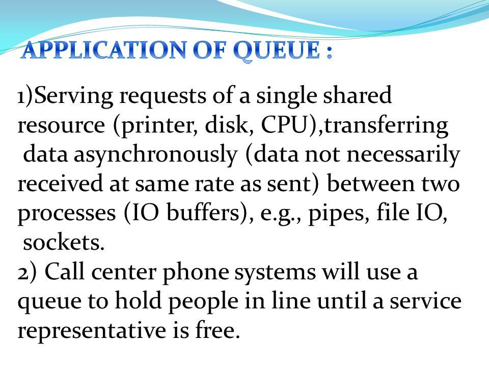 Element DeleteQ(queue)::= if(IsEmptyQ(queue)) return else remove and return the item at front of queue.