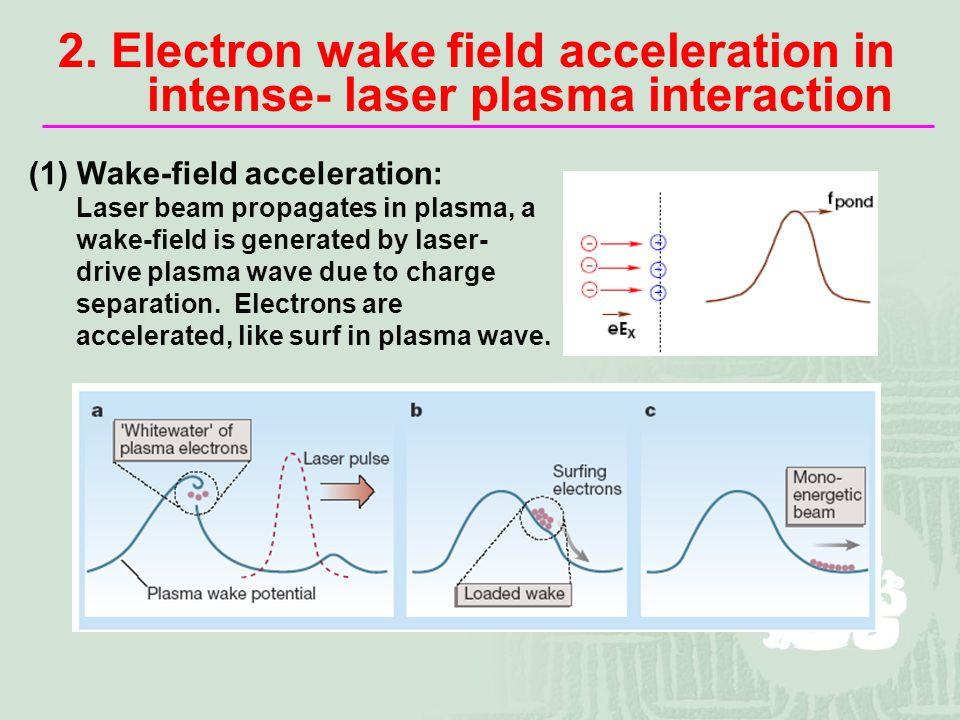 2. Electron wake field acceleration in intense- laser plasma interaction (1) Wake-field acceleration: Laser beam propagates in plasma, a wake-field is