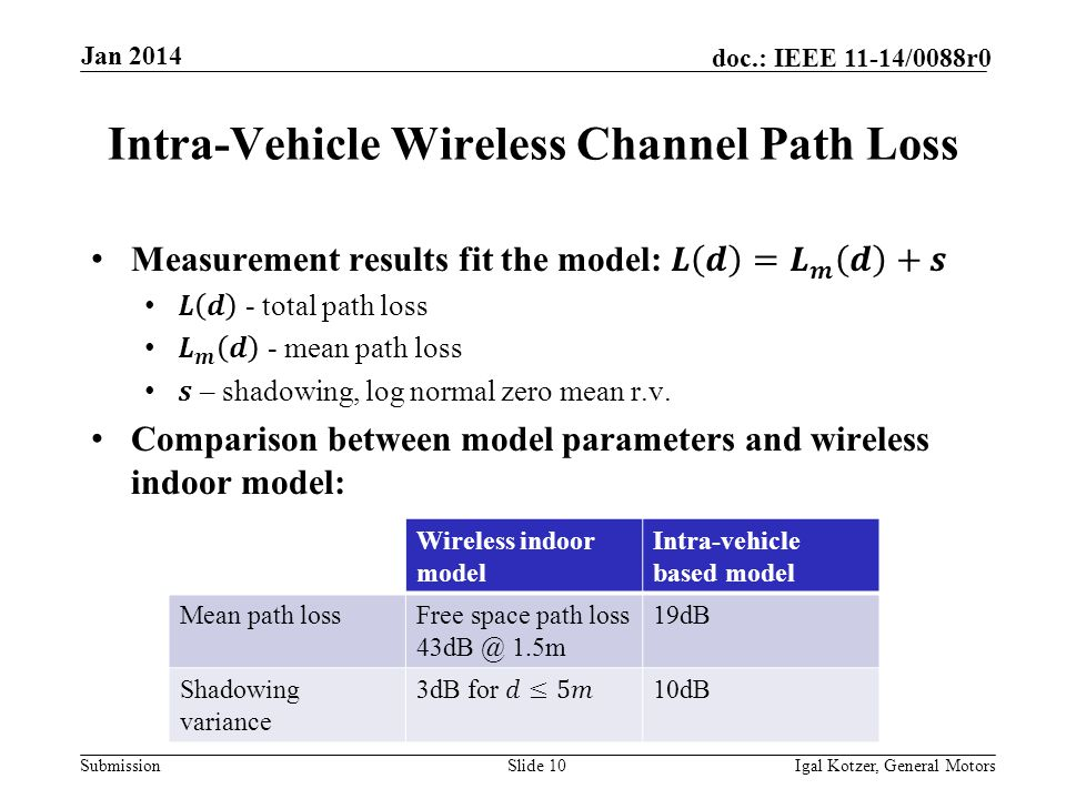 Submission doc.: IEEE 11-14/0088r0 Jan 2014 Igal Kotzer, General MotorsSlide 10 Intra-Vehicle Wireless Channel Path Loss Wireless indoor model Intra-v