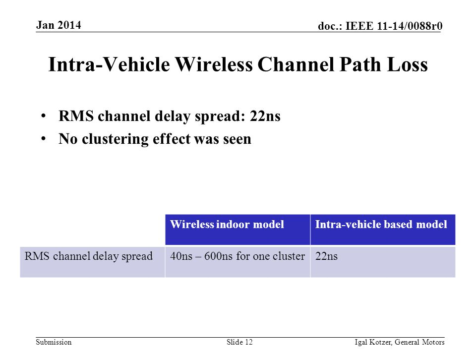 Submission doc.: IEEE 11-14/0088r0 Jan 2014 Igal Kotzer, General MotorsSlide 12 Intra-Vehicle Wireless Channel Path Loss RMS channel delay spread: 22ns No clustering effect was seen Wireless indoor modelIntra-vehicle based model RMS channel delay spread40ns – 600ns for one cluster22ns