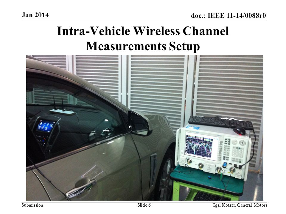 Submission doc.: IEEE 11-14/0088r0 Jan 2014 Igal Kotzer, General MotorsSlide 6 Intra-Vehicle Wireless Channel Measurements Setup