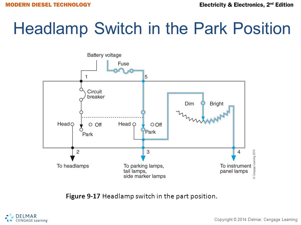 Copyright © 2014 Delmar, Cengage Learning Headlamp Switch in the Park Position Figure 9-17 Headlamp switch in the part position.