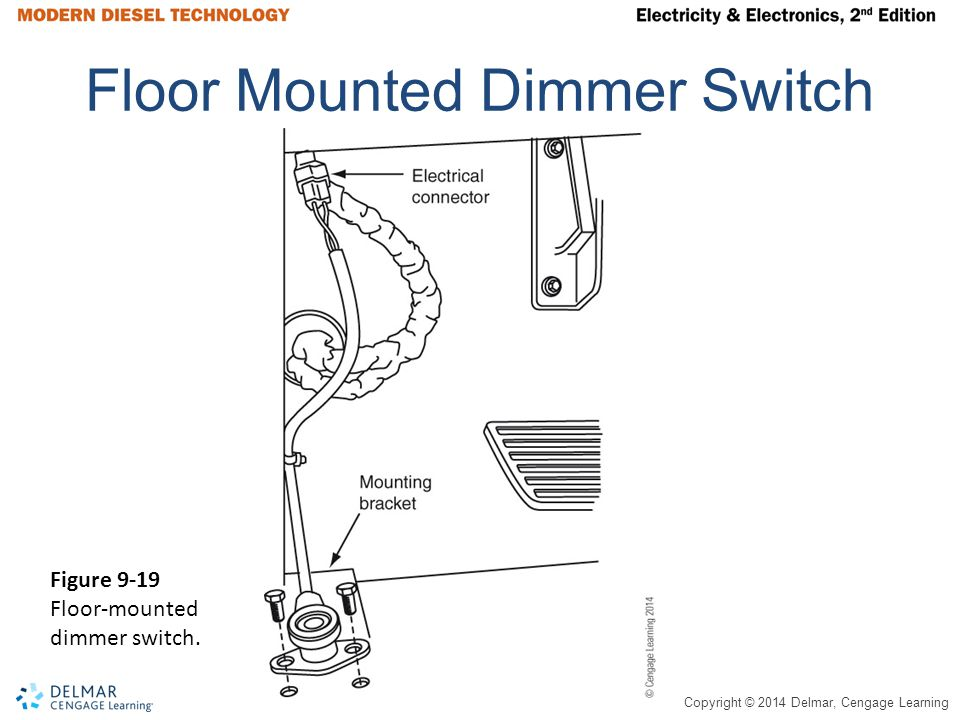 Copyright © 2014 Delmar, Cengage Learning Floor Mounted Dimmer Switch Figure 9-19 Floor-mounted dimmer switch.