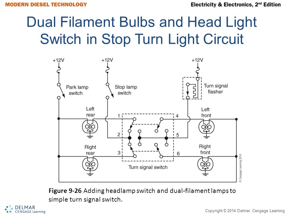 Copyright © 2014 Delmar, Cengage Learning Dual Filament Bulbs and Head Light Switch in Stop Turn Light Circuit Figure 9-26 Adding headlamp switch and dual-filament lamps to simple turn signal switch.