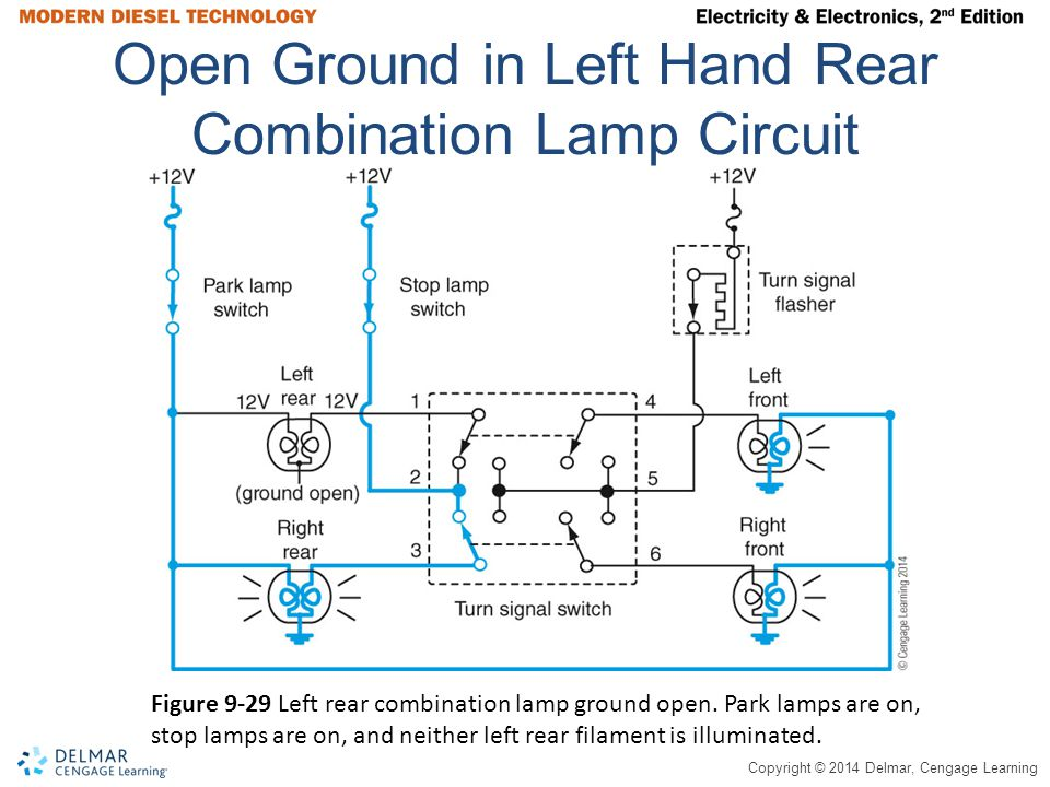 Copyright © 2014 Delmar, Cengage Learning Open Ground in Left Hand Rear Combination Lamp Circuit Figure 9-29 Left rear combination lamp ground open.