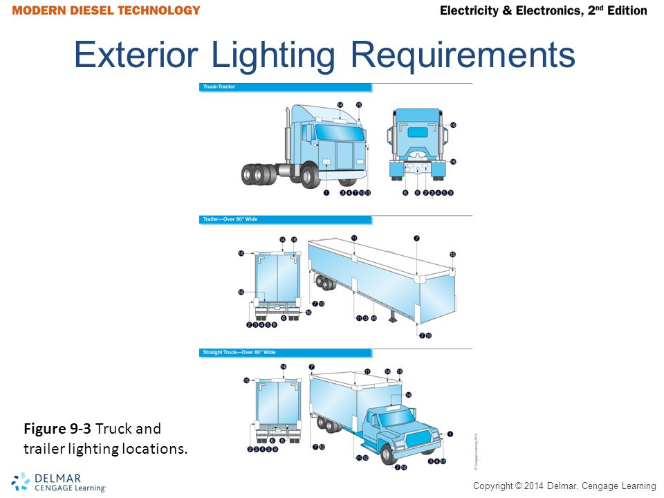 Copyright © 2014 Delmar, Cengage Learning Figure 9-3 Truck and trailer lighting locations.