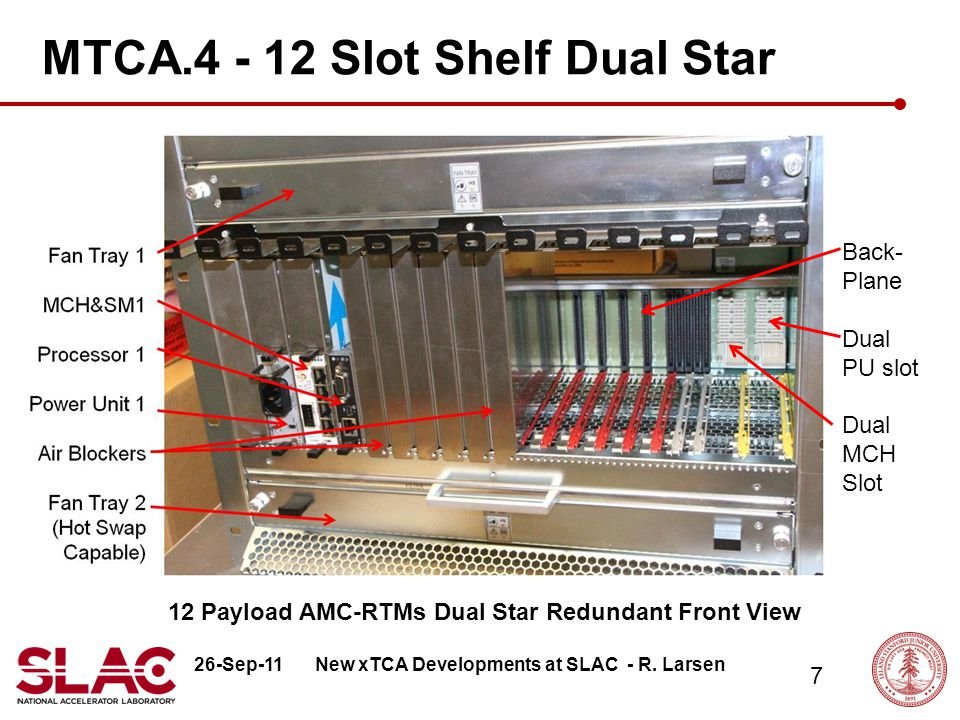 26-Sep-11 7 MTCA.4 - 12 Slot Shelf Dual Star New xTCA Developments at SLAC - R.