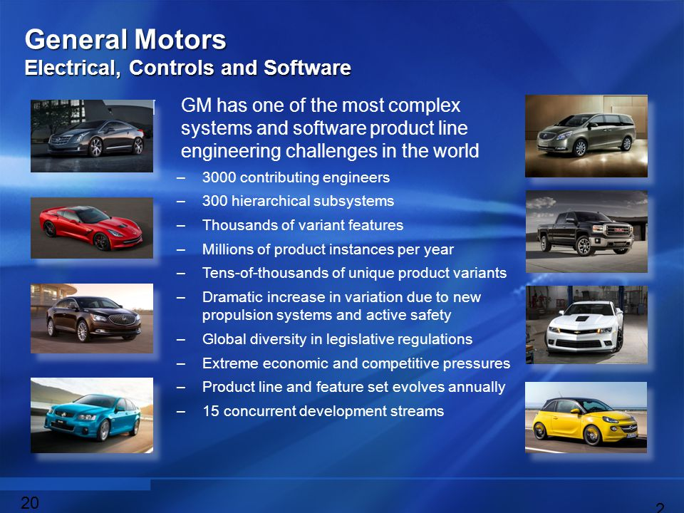 20 General Motors Electrical, Controls and Software  GM has one of the most complex systems and software product line engineering challenges in the world –3000 contributing engineers –300 hierarchical subsystems –Thousands of variant features –Millions of product instances per year –Tens-of-thousands of unique product variants –Dramatic increase in variation due to new propulsion systems and active safety –Global diversity in legislative regulations –Extreme economic and competitive pressures –Product line and feature set evolves annually –15 concurrent development streams 20