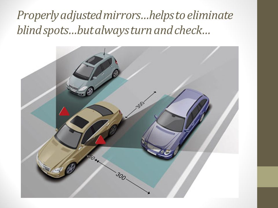 Properly adjusted mirrors…helps to eliminate blind spots…but always turn and check…