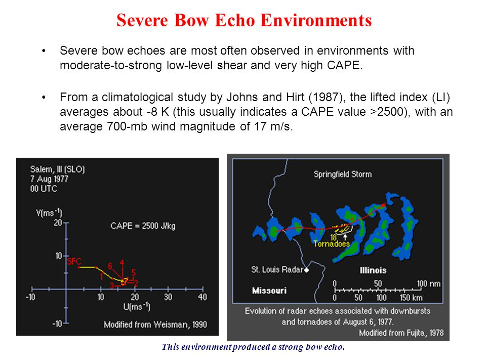 Severe Bow Echo Environments Severe bow echoes are most often observed in environments with moderate-to-strong low-level shear and very high CAPE.