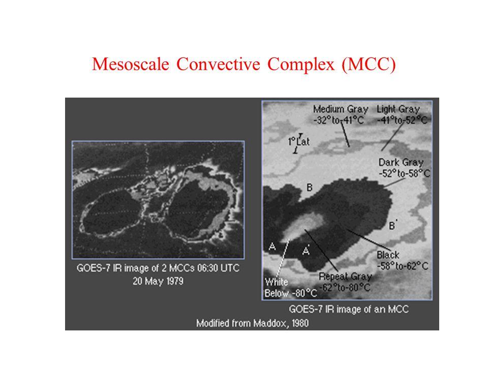 Mesoscale Convective Complex (MCC)