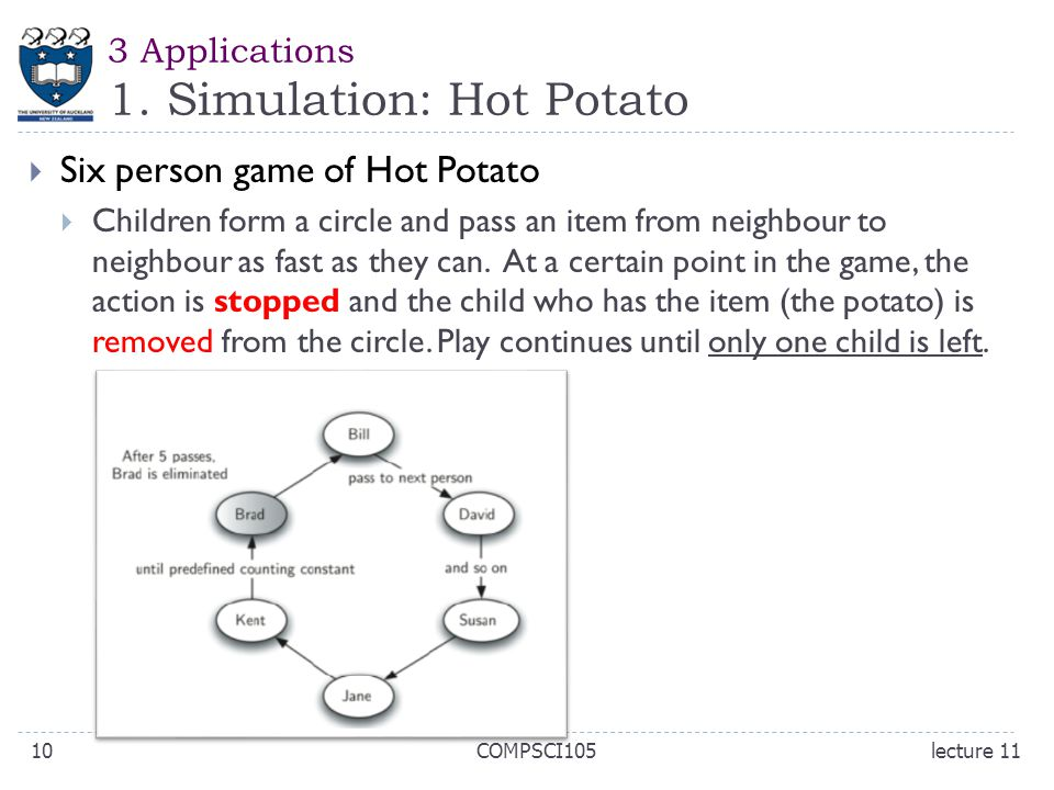 3 Applications 1. Simulation: Hot Potato  Six person game of Hot Potato  Children form a circle and pass an item from neighbour to neighbour as fast