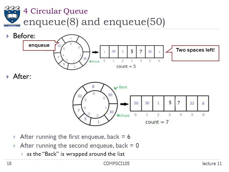 4 Circular Queue enqueue(8) and enqueue(50)  Before:  After:  After running the first enqueue, back = 6  After running the second enqueue, back = 0  as the Back is wrapped around the list Two spaces left.