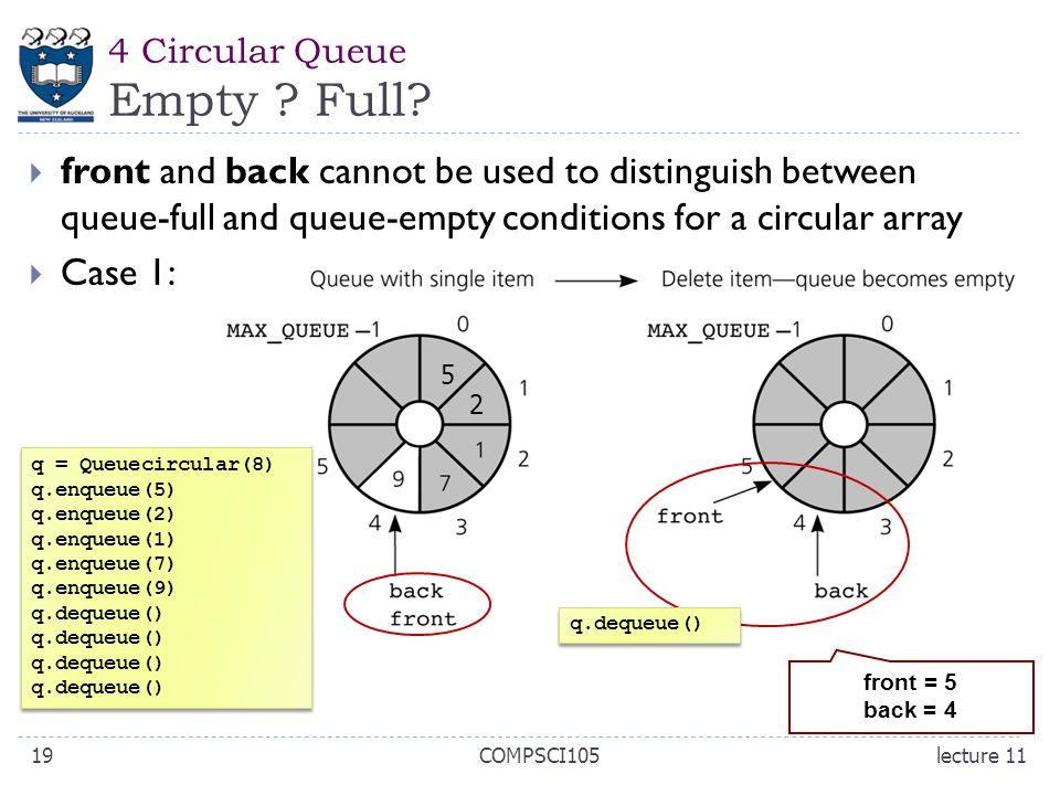 4 Circular Queue Empty . Full.