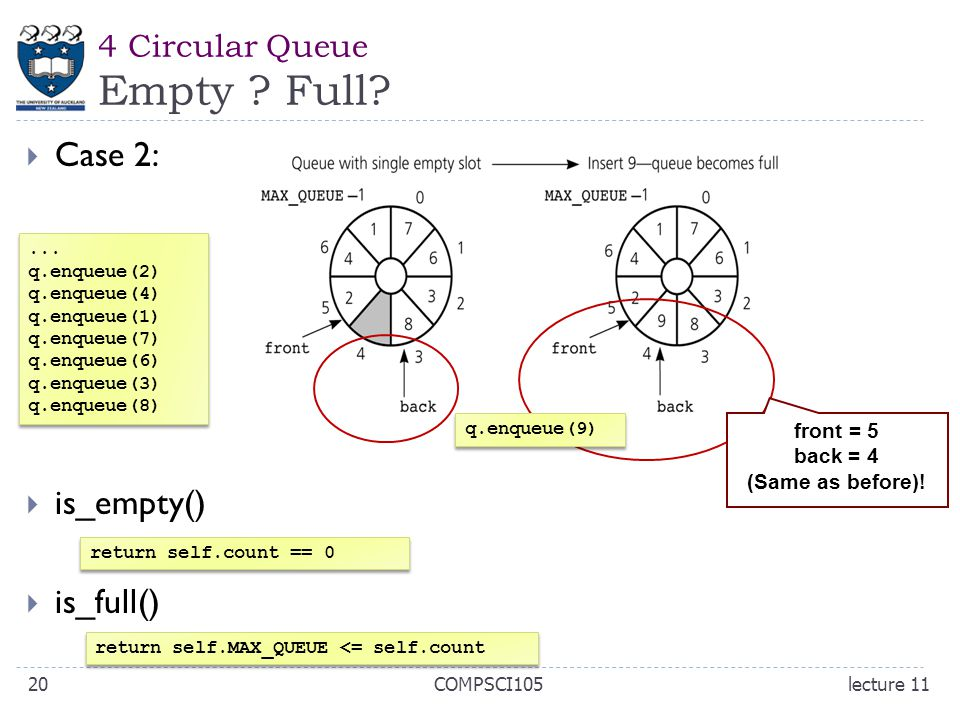 4 Circular Queue Empty . Full.  Case 2:  is_empty()  is_full()...