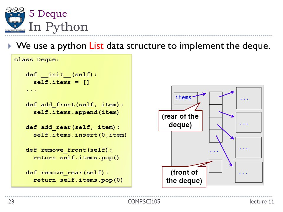5 Deque In Python  We use a python List data structure to implement the deque. class Deque: def __init__(self): self.items = []... def add_front(self