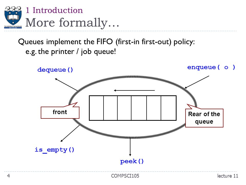 Queues implement the FIFO (first-in first-out) policy: e.g. the printer / job queue! enqueue( o ) is_empty() peek() dequeue() 1 Introduction More form