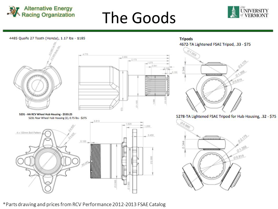 The Goods *Parts drawing and prices from RCV Performance 2012-2013 FSAE Catalog