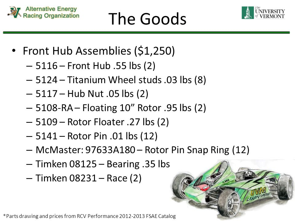 The Goods Front Hub Assemblies ($1,250) – 5116 – Front Hub.55 lbs (2) – 5124 – Titanium Wheel studs.03 lbs (8) – 5117 – Hub Nut.05 lbs (2) – 5108-RA – Floating 10 Rotor.95 lbs (2) – 5109 – Rotor Floater.27 lbs (2) – 5141 – Rotor Pin.01 lbs (12) – McMaster: 97633A180 – Rotor Pin Snap Ring (12) – Timken 08125 – Bearing.35 lbs (2) – Timken 08231 – Race (2) *Parts drawing and prices from RCV Performance 2012-2013 FSAE Catalog